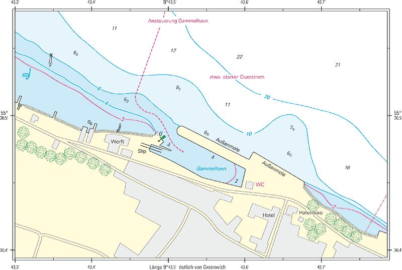 middelfahrt-stadthafen